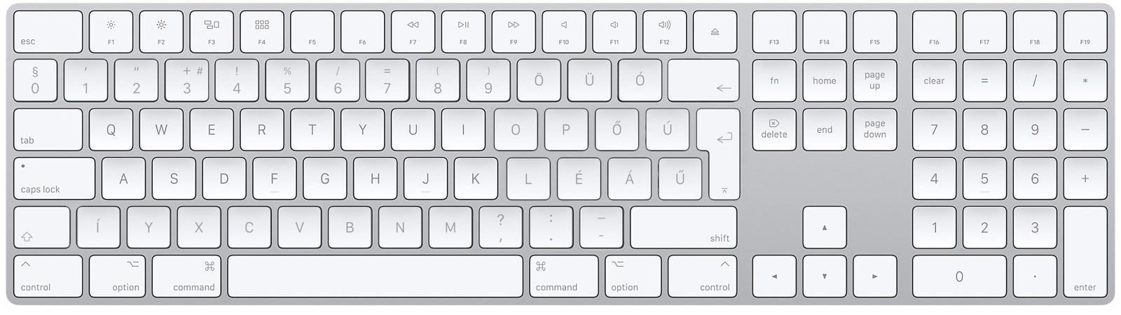 Ezüstszürke Magic Keyboard numerikus felülettel.